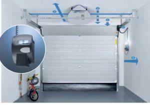 Puerta de garaje seccional Iso45